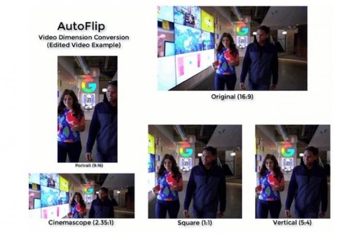 Google presenta una herramienta capaz de encuadrar un video automáticamente y así funciona