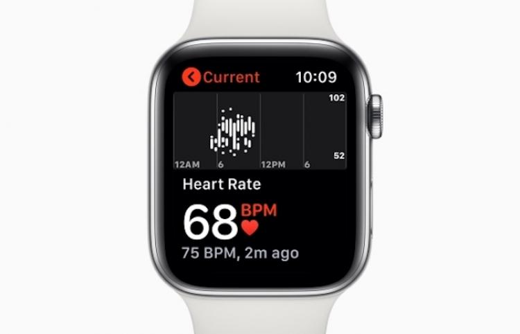 Innovación en medicina y diagnóstico a través de las apps